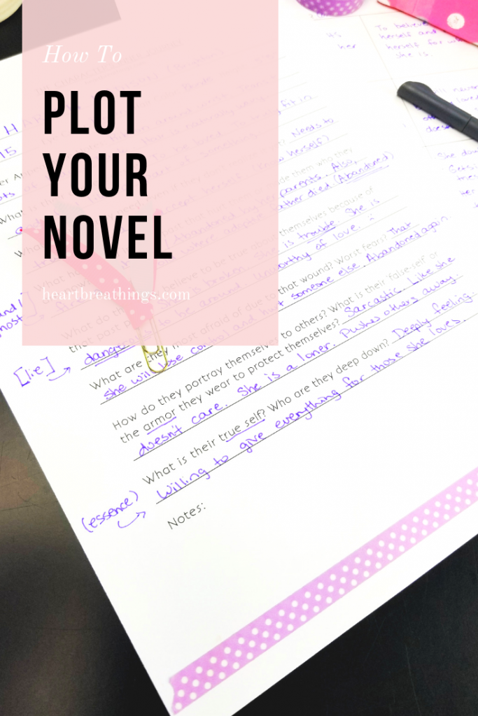 How To Plot Your Novel, Part 7